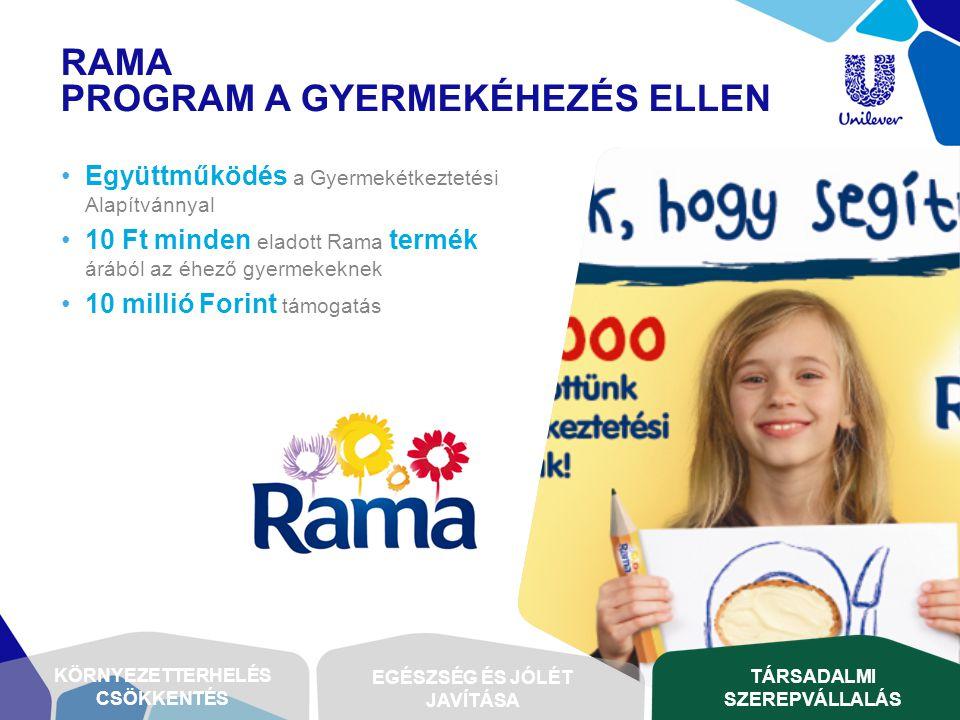 RAMA PROGRAM A GYERMEKÉHEZÉS ELLEN •Együttműködés a Gyermekétkeztetési Alapítvánnyal •10 Ft minden eladott Rama termék árából az éhező gyermekeknek •1