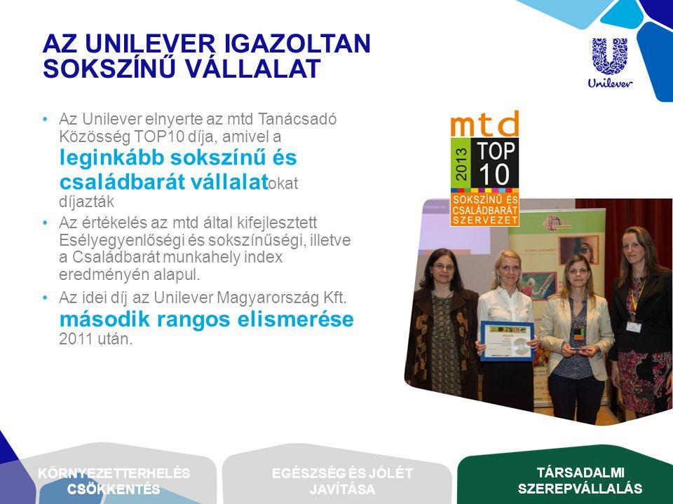 AZ UNILEVER IGAZOLTAN SOKSZÍNŰ VÁLLALAT •Az Unilever elnyerte az mtd Tanácsadó Közösség TOP10 díja, amivel a leginkább sokszínű és családbarát vállala