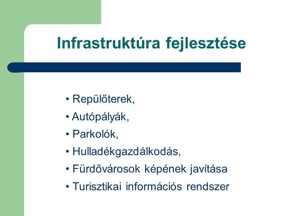 Infrastruktúra fejlesztése • Repülőterek, • Autópályák, • Parkolók, • Hulladékgazdálkodás, • Fürdővárosok képének javítása • Turisztikai információs rendszer