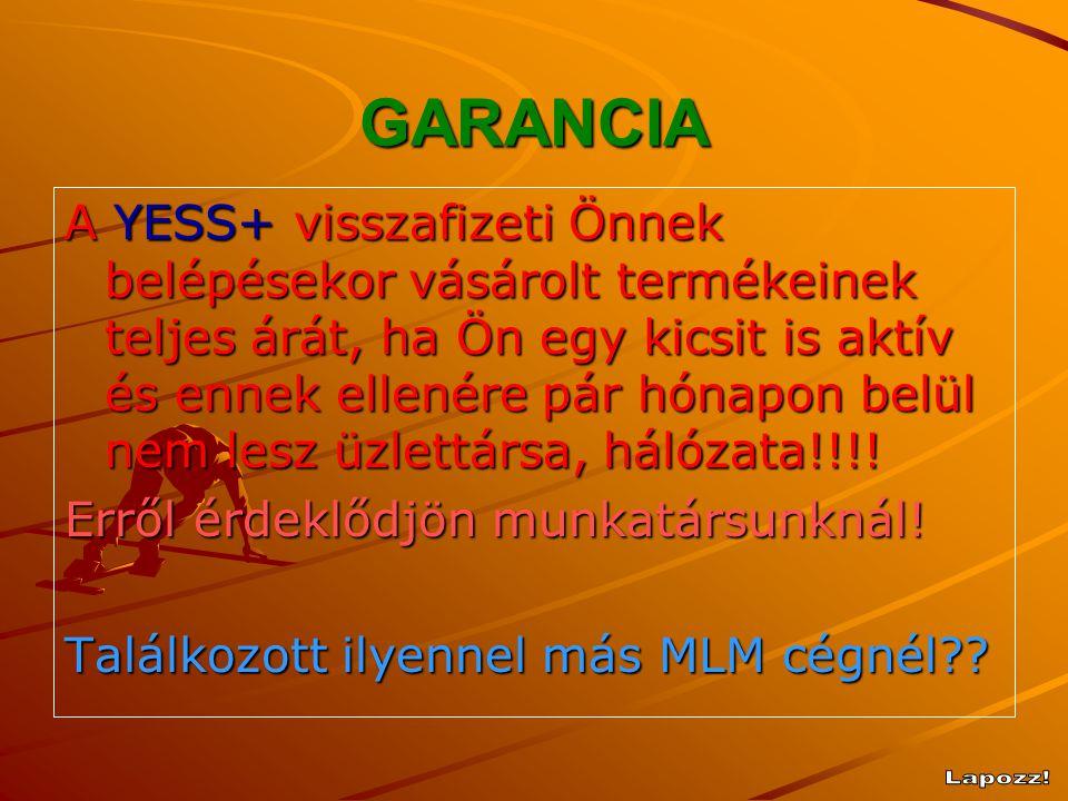 GARANCIA A YESS+ visszafizeti Önnek belépésekor vásárolt termékeinek teljes árát, ha Ön egy kicsit is aktív és ennek ellenére pár hónapon belül nem lesz üzlettársa, hálózata!!!.