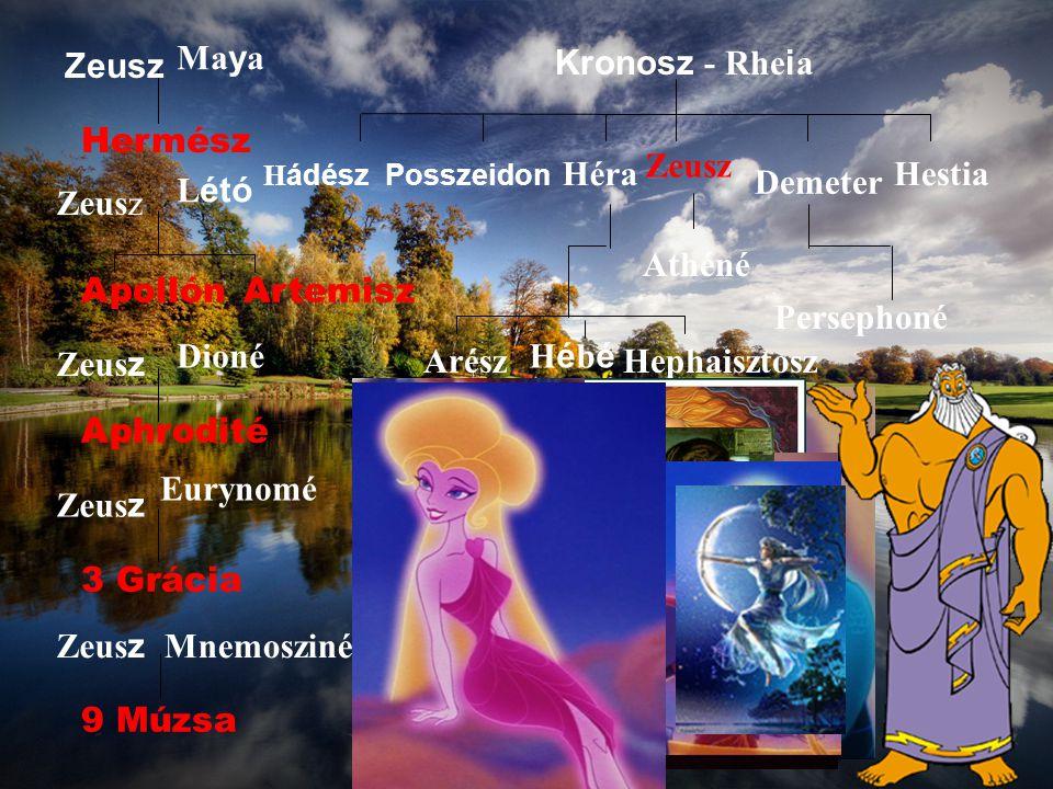 Kronosz - Rheia Hádész Posszeidon Athéné Arész Hephaisztosz Persephoné Létó Apollón Artemisz Maya Hermész Dioné Aphrodité Eurynomé 3 Grácia Mnemosziné