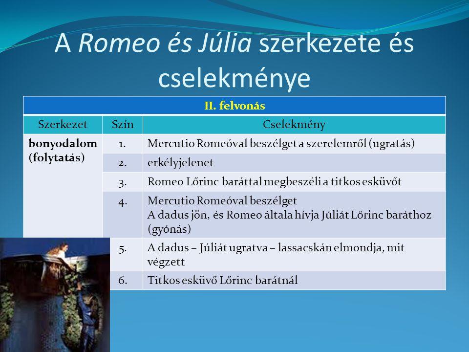 A Romeo és Júlia szerkezete és cselekménye II. felvonás SzerkezetSzínCselekmény bonyodalom (folytatás) 1.Mercutio Romeóval beszélget a szerelemről (ug