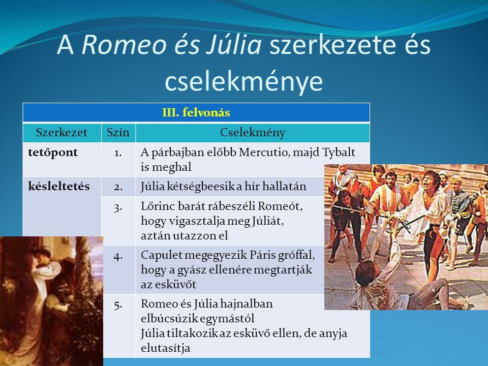 A Romeo és Júlia szerkezete és cselekménye III. felvonás SzerkezetSzínCselekmény tetőpont1.A párbajban előbb Mercutio, majd Tybalt is meghal késleltet
