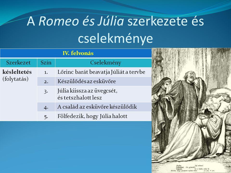 A Romeo és Júlia szerkezete és cselekménye IV. felvonás SzerkezetSzínCselekmény késleltetés (folytatás) 1.Lőrinc barát beavatja Júliát a tervbe 2.Kész