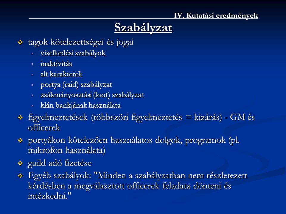 IV. Kutatási eredmények IV. Kutatási eredmények Szabályzat  tagok kötelezettségei és jogai • viselkedési szabályok • inaktivitás • alt karakterek • p