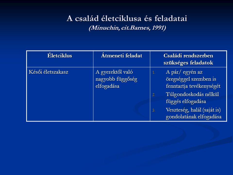 A család életciklusa és feladatai (Minuchin, cit.Barnes, 1991) Életciklus Átmeneti feladat Családi rendszerben szükséges feladatok Késői életszakasz A