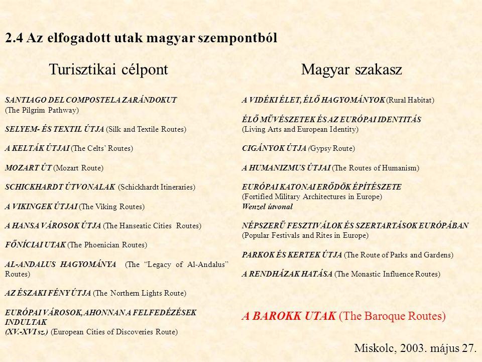 Miskolc, 2003. május 27. 2.4 Az elfogadott utak magyar szempontból SANTIAGO DEL COMPOSTELA ZARÁNDOKUT (The Pilgrim Pathway) SELYEM- ÉS TEXTIL ÚTJA (Si