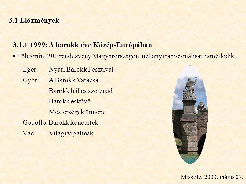 Miskolc, 2003. május 27. 3.1 Előzmények 3.1.1 1999: A barokk éve Közép-Európában • Több mint 200 rendezvény Magyarországon, néhány tradicionálisan ism