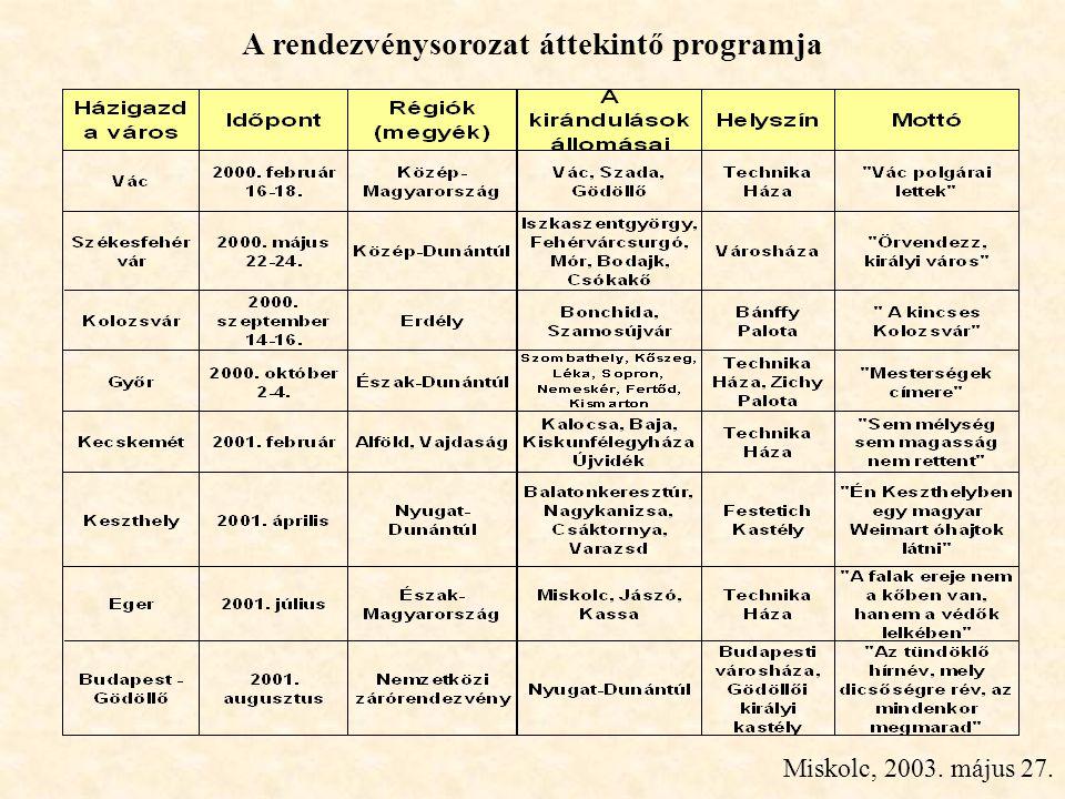 Miskolc, 2003. május 27. A rendezvénysorozat áttekintő programja