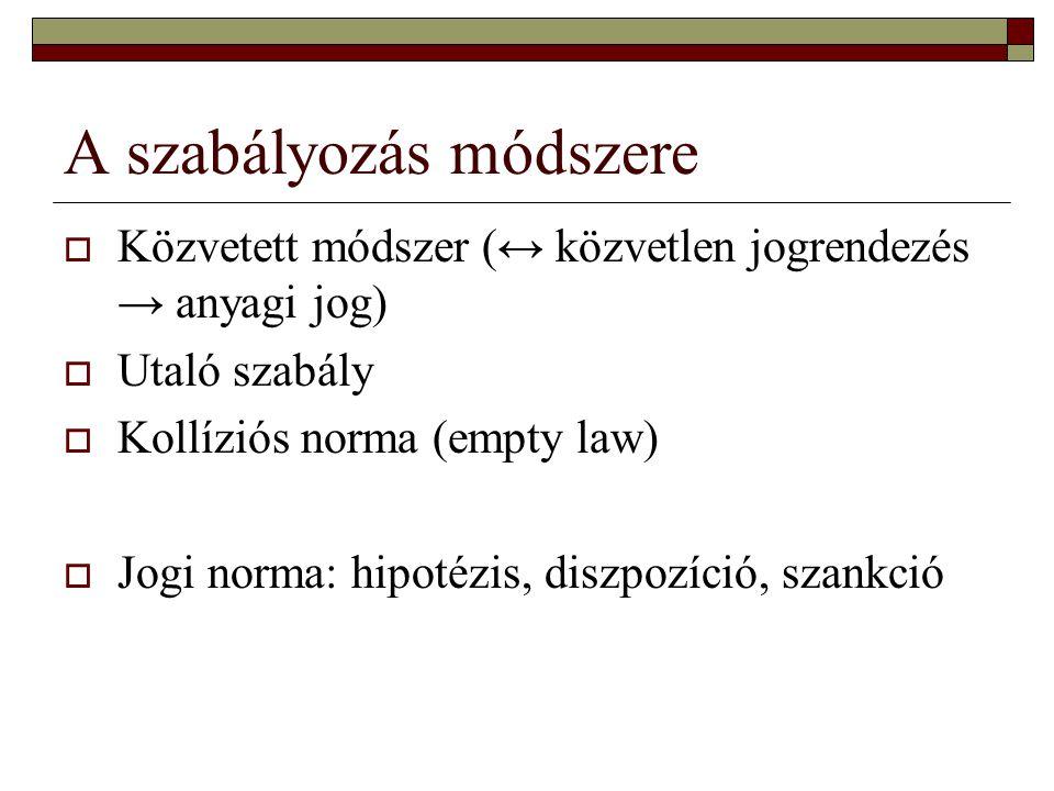 A szabályozás módszere  Közvetett módszer (↔ közvetlen jogrendezés → anyagi jog)  Utaló szabály  Kollíziós norma (empty law)  Jogi norma: hipotézis, diszpozíció, szankció