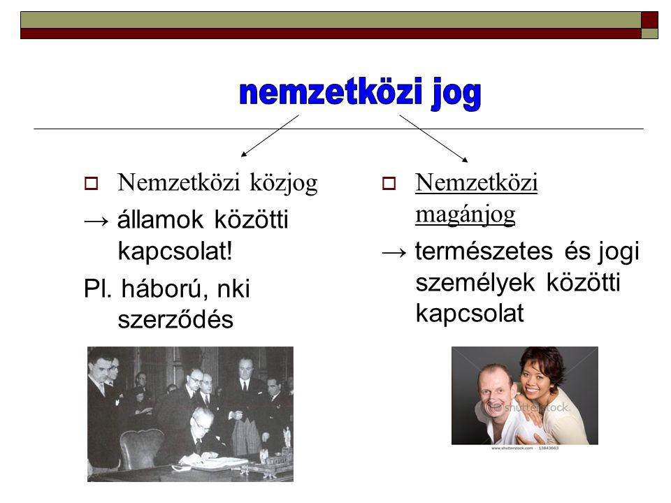 Nemzetközi közjog → államok közötti kapcsolat.Pl.
