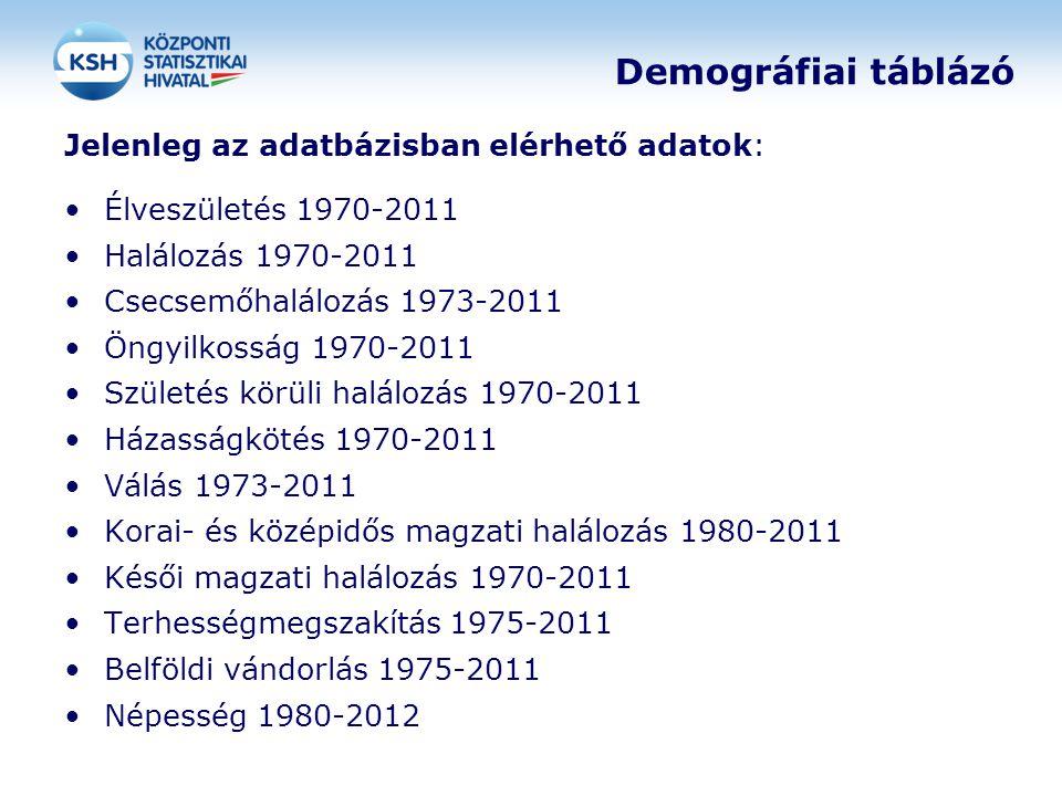 Demográfiai táblázó Jelenleg az adatbázisban elérhető adatok: •Élveszületés 1970-2011 •Halálozás 1970-2011 •Csecsemőhalálozás 1973-2011 •Öngyilkosság