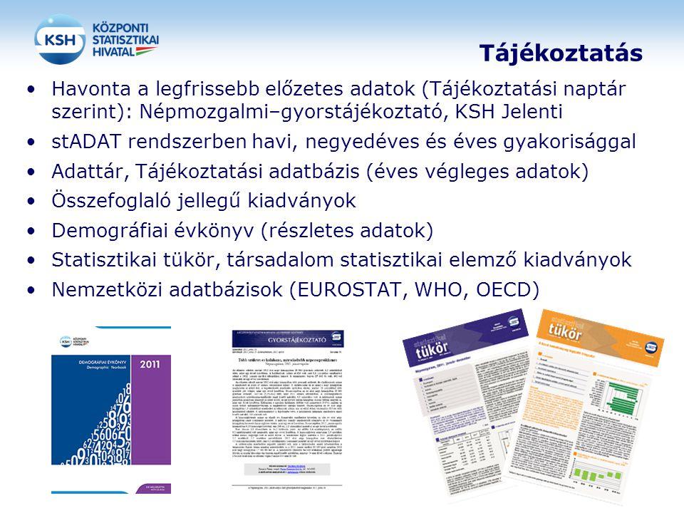 Tájékoztatás •Havonta a legfrissebb előzetes adatok (Tájékoztatási naptár szerint): Népmozgalmi–gyorstájékoztató, KSH Jelenti •stADAT rendszerben havi