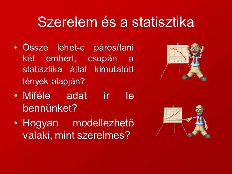 Szerelem és a statisztika •Össze lehet-e párosítani két embert, csupán a statisztika által kimutatott tények alapján.