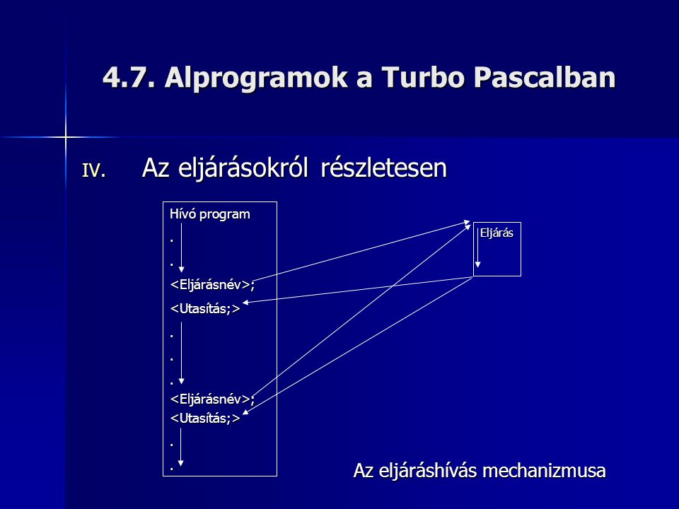 4.7. Alprogramok a Turbo Pascalban IV. Az eljárásokról részletesen Az eljáráshívás mechanizmusa Hívó program..<Eljárásnév>;<Utasítás;>...<Eljárásnév>;