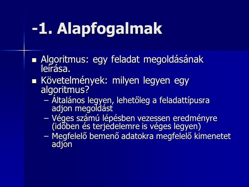 -1. Alapfogalmak  Algoritmus: egy feladat megoldásának leírása.  Követelmények: milyen legyen egy algoritmus? –Általános legyen, lehetőleg a feladat