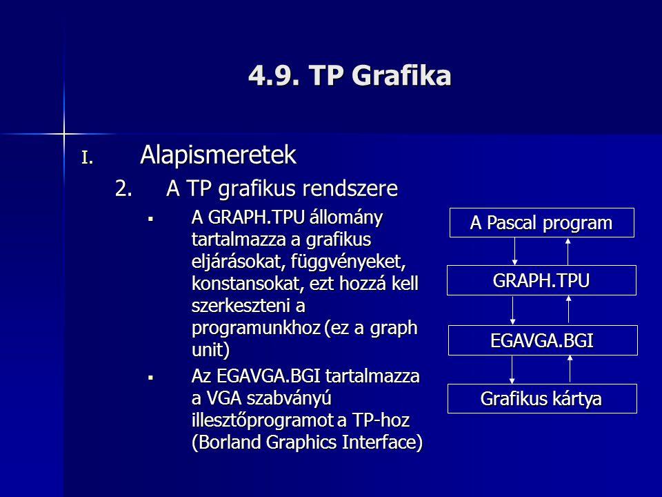4.9. TP Grafika I. Alapismeretek 2.A TP grafikus rendszere  A GRAPH.TPU állomány tartalmazza a grafikus eljárásokat, függvényeket, konstansokat, ezt