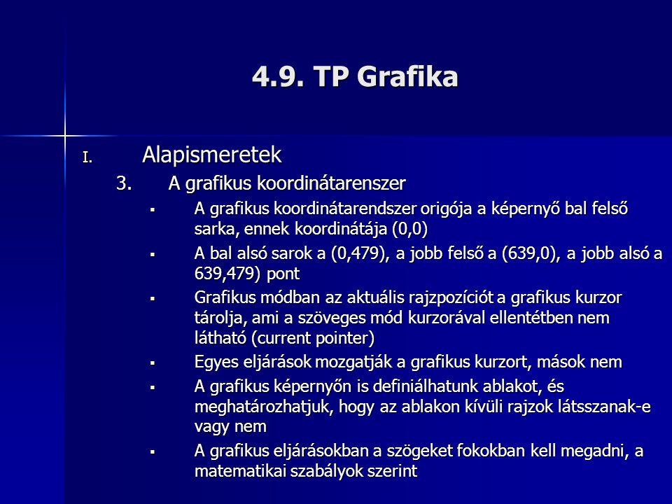 4.9. TP Grafika I. Alapismeretek 3.A grafikus koordinátarenszer  A grafikus koordinátarendszer origója a képernyő bal felső sarka, ennek koordinátája