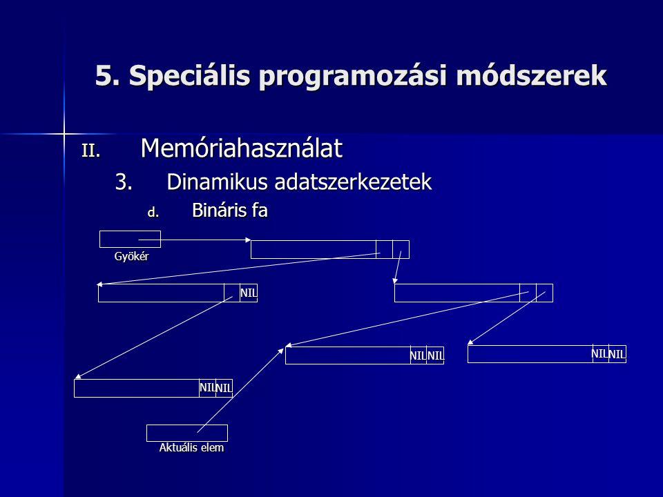 5. Speciális programozási módszerek II. Memóriahasználat 3.Dinamikus adatszerkezetek d. Bináris fa Gyökér Aktuális elem Aktuális elem NIL NIL NIL NIL