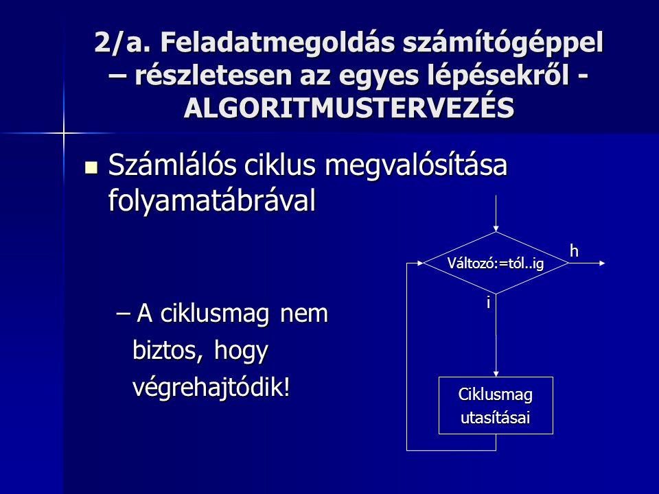 2/a. Feladatmegoldás számítógéppel – részletesen az egyes lépésekről - ALGORITMUSTERVEZÉS  Számlálós ciklus megvalósítása folyamatábrával –A ciklusma