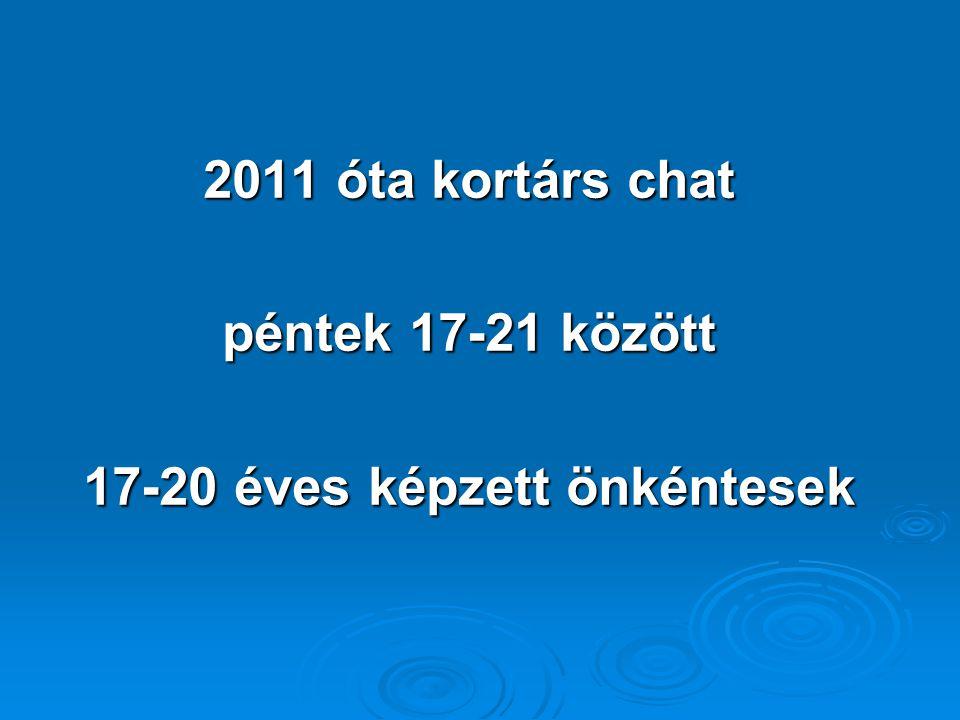 2011 óta kortárs chat péntek 17-21 között 17-20 éves képzett önkéntesek
