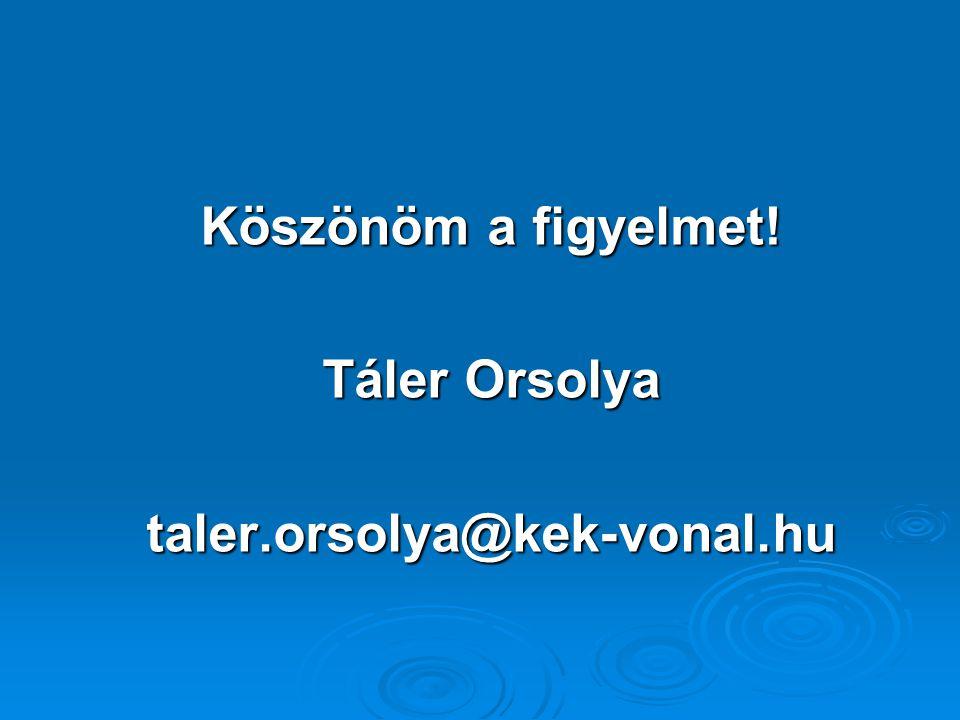 Köszönöm a figyelmet! Táler Orsolya taler.orsolya@kek-vonal.hu