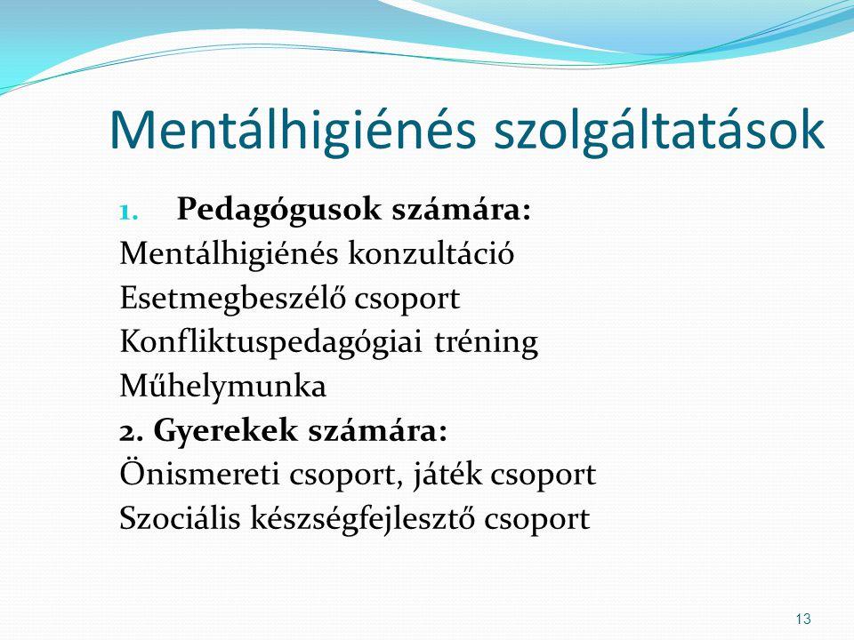 Mentálhigiénés szolgáltatások 1.
