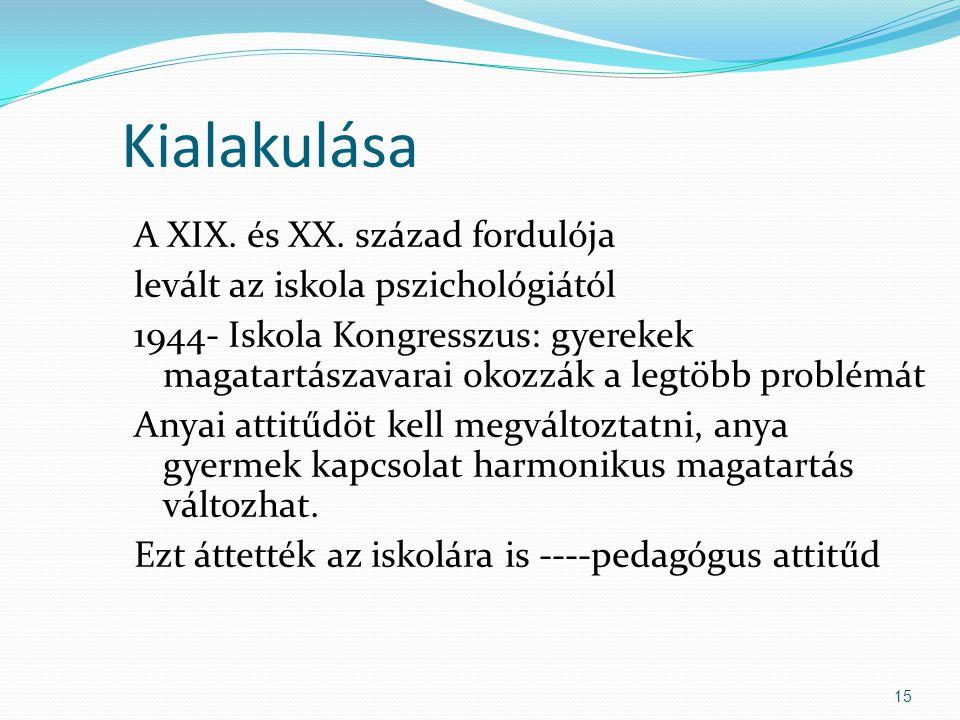 Kialakulása A XIX.és XX.