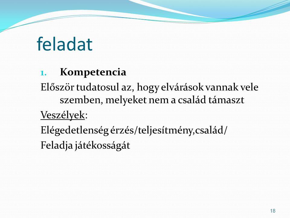 feladat 1. Kompetencia Először tudatosul az, hogy elvárások vannak vele szemben, melyeket nem a család támaszt Veszélyek: Elégedetlenség érzés/teljesí