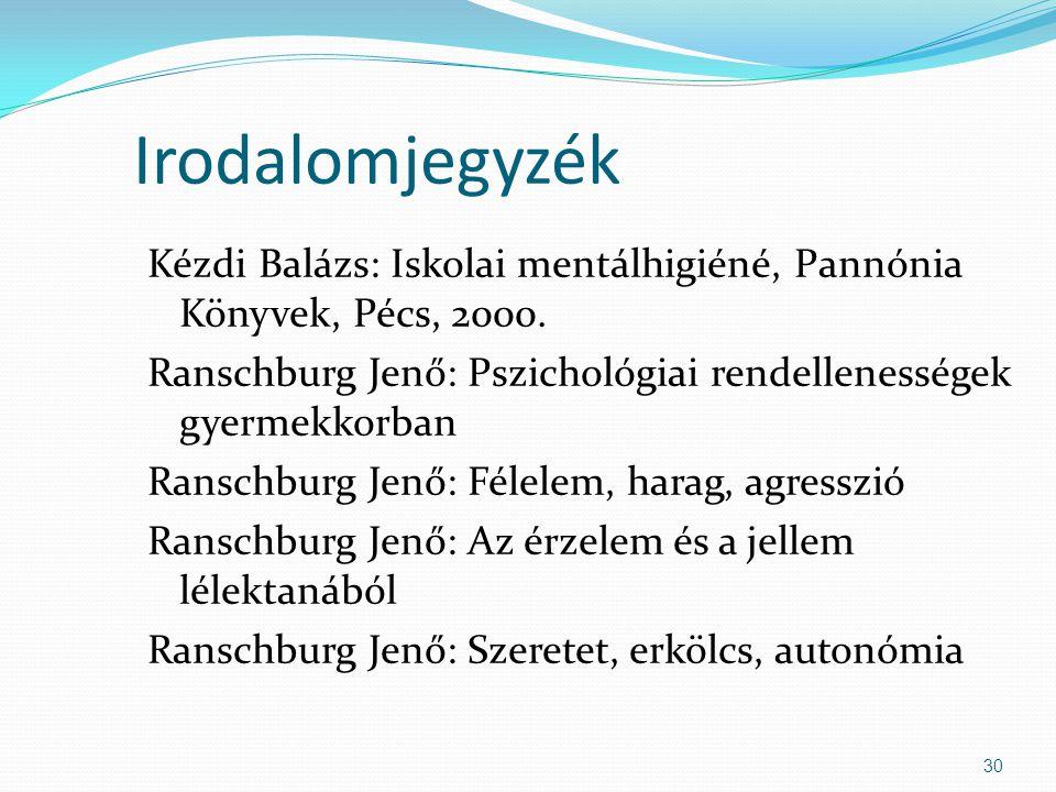 Irodalomjegyzék Kézdi Balázs: Iskolai mentálhigiéné, Pannónia Könyvek, Pécs, 2000.