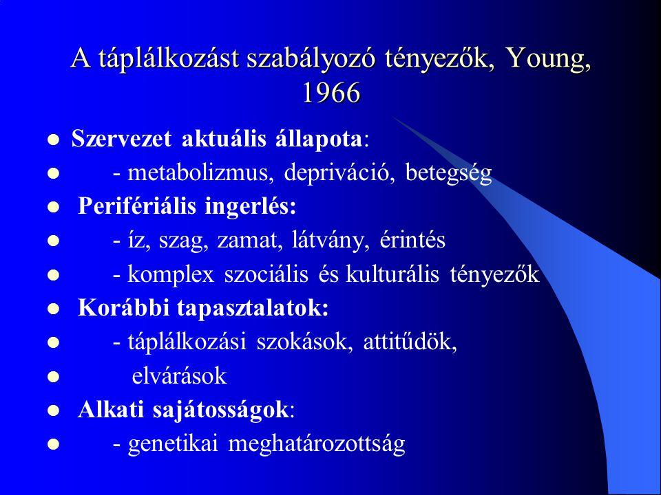 A táplálkozást szabályozó tényezők, Young, 1966  Szervezet aktuális állapota:  - metabolizmus, depriváció, betegség  Perifériális ingerlés:  - íz, szag, zamat, látvány, érintés  - komplex szociális és kulturális tényezők  Korábbi tapasztalatok:  - táplálkozási szokások, attitűdök,  elvárások  Alkati sajátosságok:  - genetikai meghatározottság