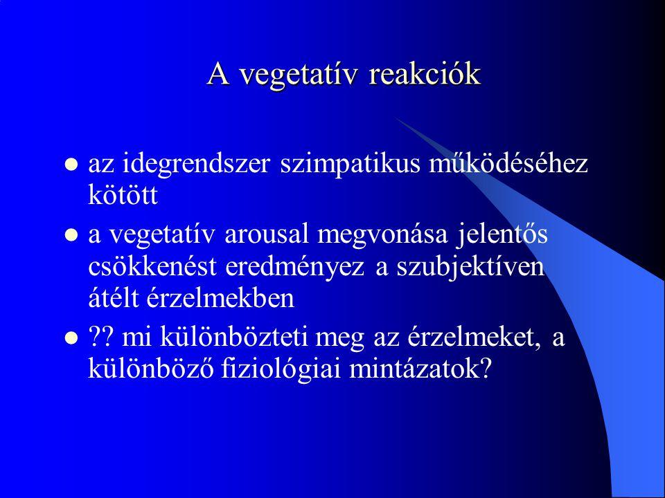 A vegetatív reakciók  az idegrendszer szimpatikus működéséhez kötött  a vegetatív arousal megvonása jelentős csökkenést eredményez a szubjektíven átélt érzelmekben  ?.