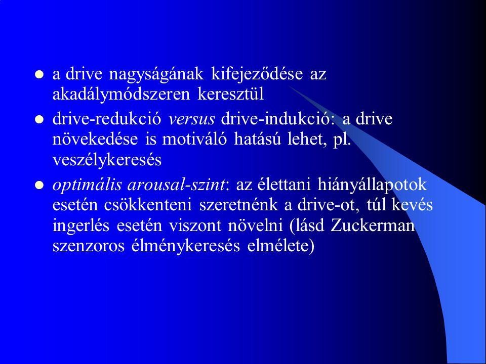  a drive nagyságának kifejeződése az akadálymódszeren keresztül  drive-redukció versus drive-indukció: a drive növekedése is motiváló hatású lehet, pl.