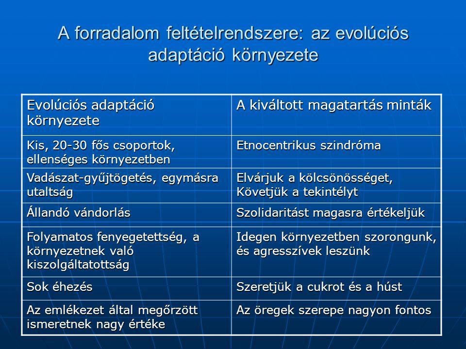 A forradalom feltételrendszere: az evolúciós adaptáció környezete Evolúciós adaptáció környezete A kiváltott magatartás minták Kis, 20-30 fős csoporto