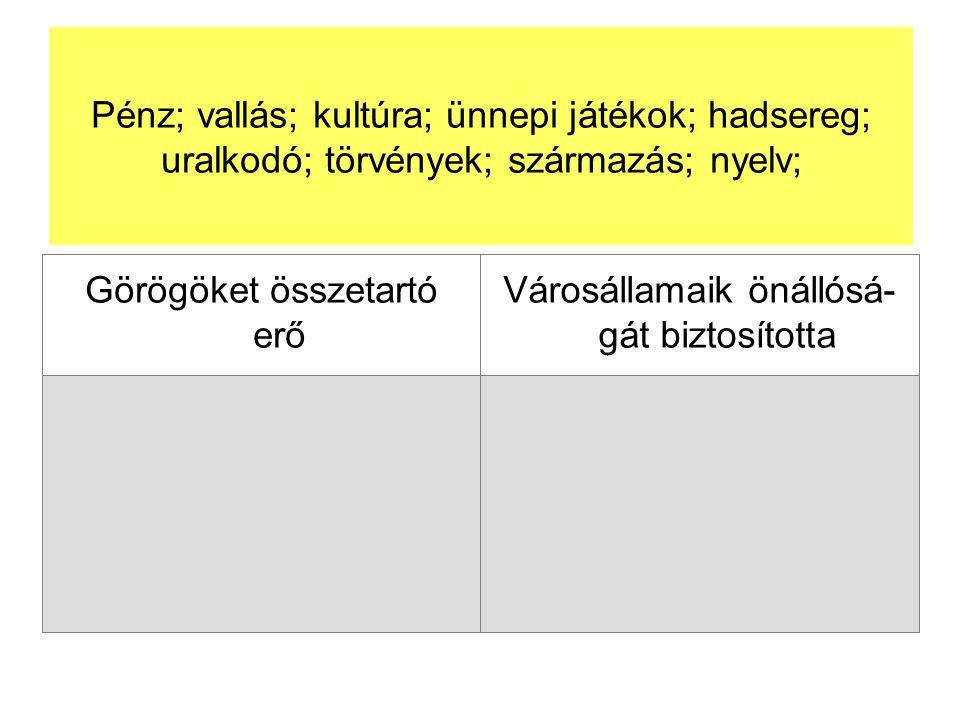 1) Labirintus 2) Párisz 3) zsákmányszerző háború 4) Knósszoszi palota 5) Homérosz 6) Ariadné 7) Kr.e.