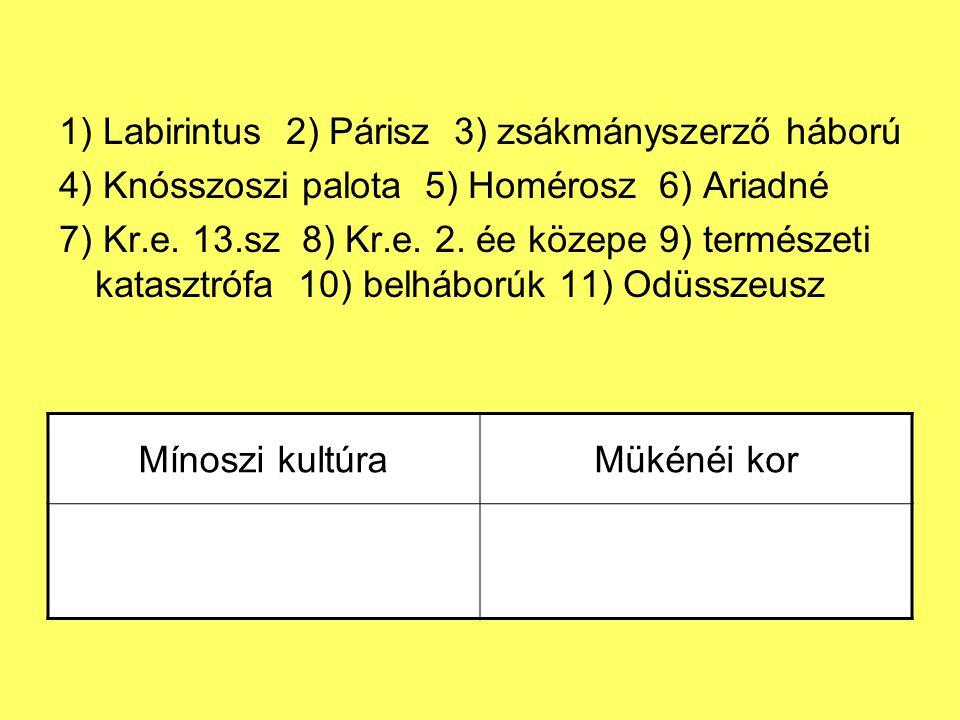 1) Labirintus 2) Párisz 3) zsákmányszerző háború 4) Knósszoszi palota 5) Homérosz 6) Ariadné 7) Kr.e. 13.sz 8) Kr.e. 2. ée közepe 9) természeti katasz
