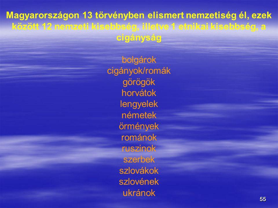 55 Magyarországon 13 törvényben elismert nemzetiség él, ezek között 12 nemzeti kisebbség, illetve 1 etnikai kisebbség, a cigányság bolgárok cigányok/romák görögök horvátok lengyelek németek örmények románok ruszinok szerbek szlovákok szlovének ukránok