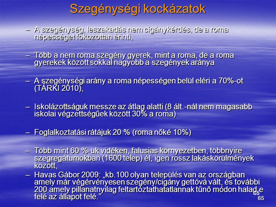 """65 Szegénységi kockázatok –A szegénység, leszakadás nem cigánykérdés, de a roma népességet fokozottan érinti, –Több a nem roma szegény gyerek, mint a roma, de a roma gyerekek között sokkal nagyobb a szegények aránya –A szegénységi arány a roma népességen belül eléri a 70%-ot (TÁRKI 2010), –Iskolázottságuk messze az átlag alatti (8 ált.-nál nem magasabb iskolai végzettségűek között 30% a roma) –Foglalkoztatási rátájuk 20 % (roma nőké 10%) –Több mint 60 %-uk vidéken, falusias környezetben, többnyire szegregátumokban (1600 telep) él, igen rossz lakáskörülmények között, –Havas Gábor 2009: """"kb.100 olyan település van az országban amely már végérvényesen szegény/cigány gettóvá vált, és további 200 amely pillanatnyilag feltartóztathatatlannak tűnő módon halad e felé az állapot felé."""