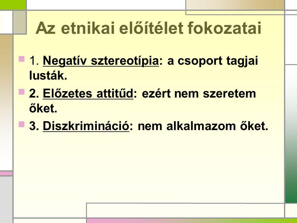 Az etnikai előítélet fokozatai  1. Negatív sztereotípia: a csoport tagjai lusták.  2. Előzetes attitűd: ezért nem szeretem őket.  3. Diszkrimináció