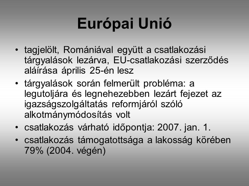 Európai Unió •tagjelölt, Romániával együtt a csatlakozási tárgyalások lezárva, EU-csatlakozási szerződés aláírása április 25-én lesz •tárgyalások során felmerült probléma: a legutoljára és legnehezebben lezárt fejezet az igazságszolgáltatás reformjáról szóló alkotmánymódosítás volt •csatlakozás várható időpontja: 2007.
