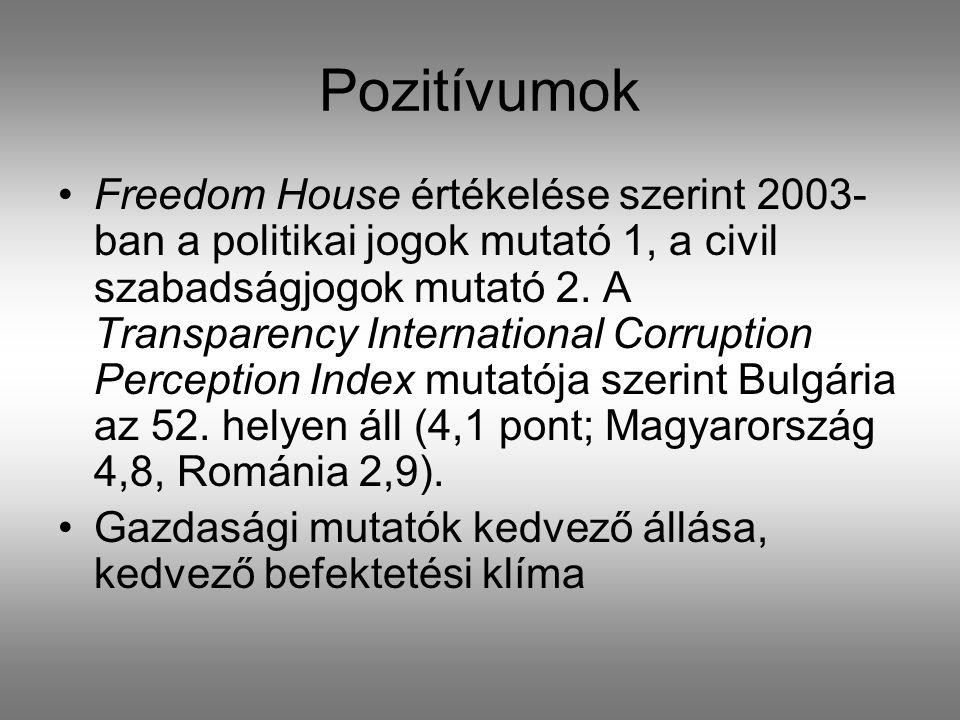 Pozitívumok •Freedom House értékelése szerint 2003- ban a politikai jogok mutató 1, a civil szabadságjogok mutató 2.