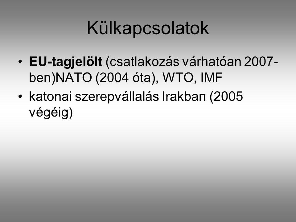 Külkapcsolatok •EU-tagjelölt (csatlakozás várhatóan 2007- ben)NATO (2004 óta), WTO, IMF •katonai szerepvállalás Irakban (2005 végéig)