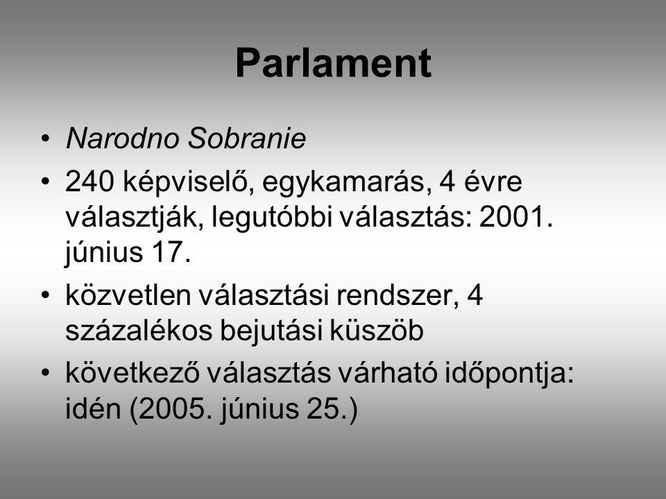 Parlament •Narodno Sobranie •240 képviselő, egykamarás, 4 évre választják, legutóbbi választás: 2001.