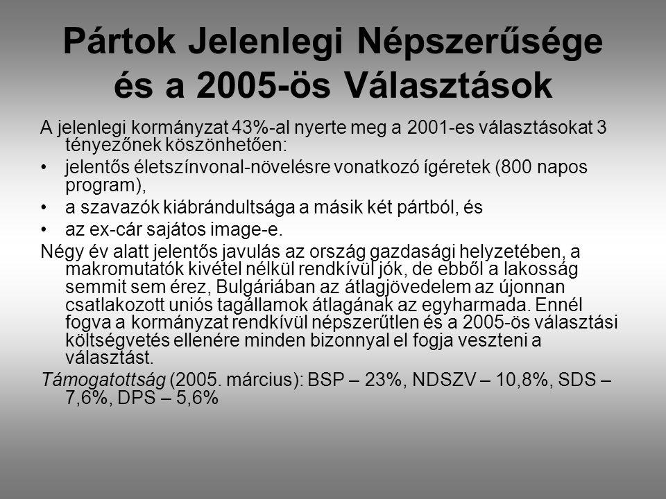 Pártok Jelenlegi Népszerűsége és a 2005-ös Választások A jelenlegi kormányzat 43%-al nyerte meg a 2001-es választásokat 3 tényezőnek köszönhetően: •jelentős életszínvonal-növelésre vonatkozó ígéretek (800 napos program), •a szavazók kiábrándultsága a másik két pártból, és •az ex-cár sajátos image-e.