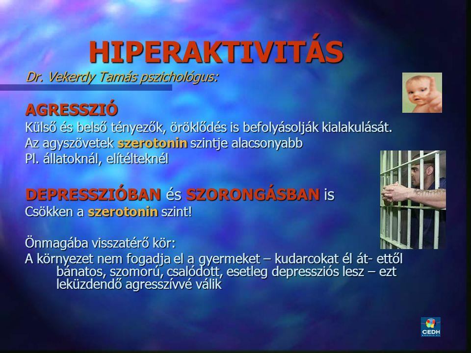 23 HIPERAKTIVITÁS Dr. Vekerdy Tamás pszichológus: AGRESSZIÓ Külső és belső tényezők, öröklődés is befolyásolják kialakulását. Az agyszövetek szerotoni