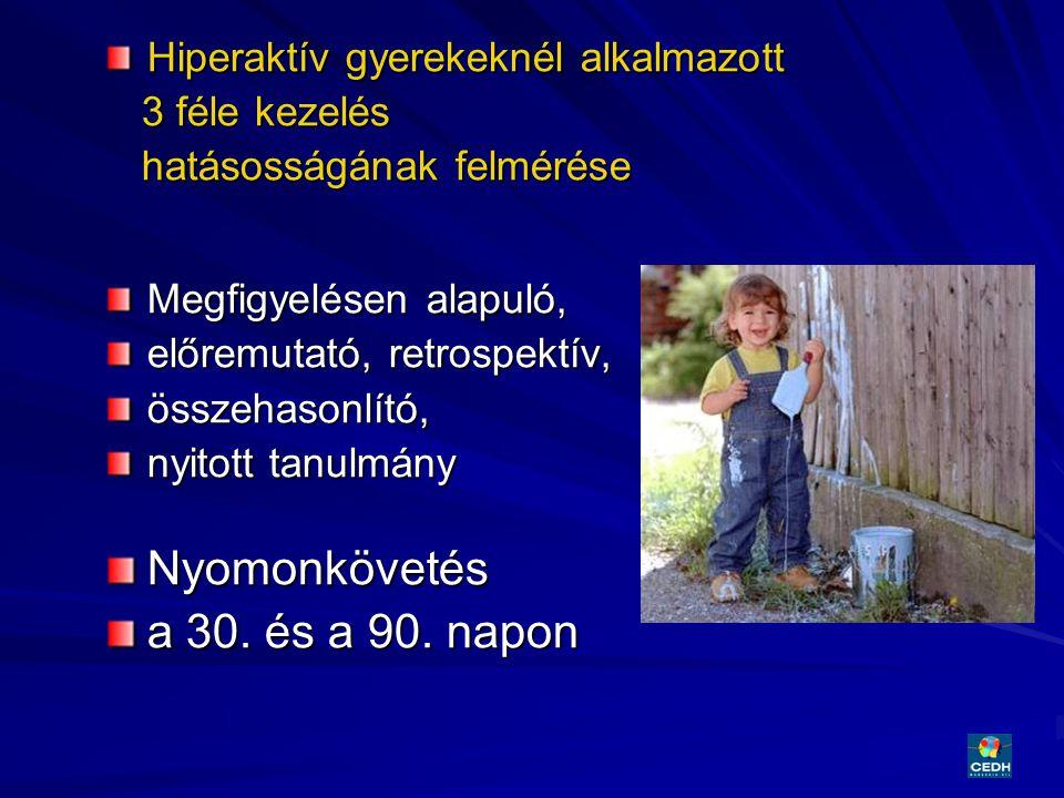 26 Hiperaktív gyerekeknél alkalmazott 3 féle kezelés 3 féle kezelés hatásosságának felmérése hatásosságának felmérése Megfigyelésen alapuló, előremuta