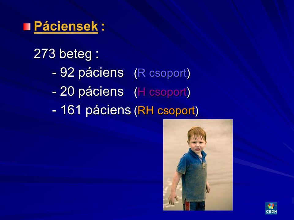 30 Páciensek : 273 beteg : - 92 páciens (R csoport) - 20 páciens (H csoport) - 161 páciens (RH csoport)
