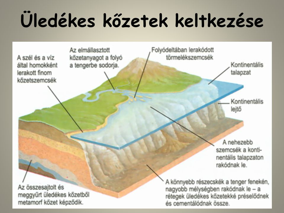 6. Földpát - živec plagioklászortoklász