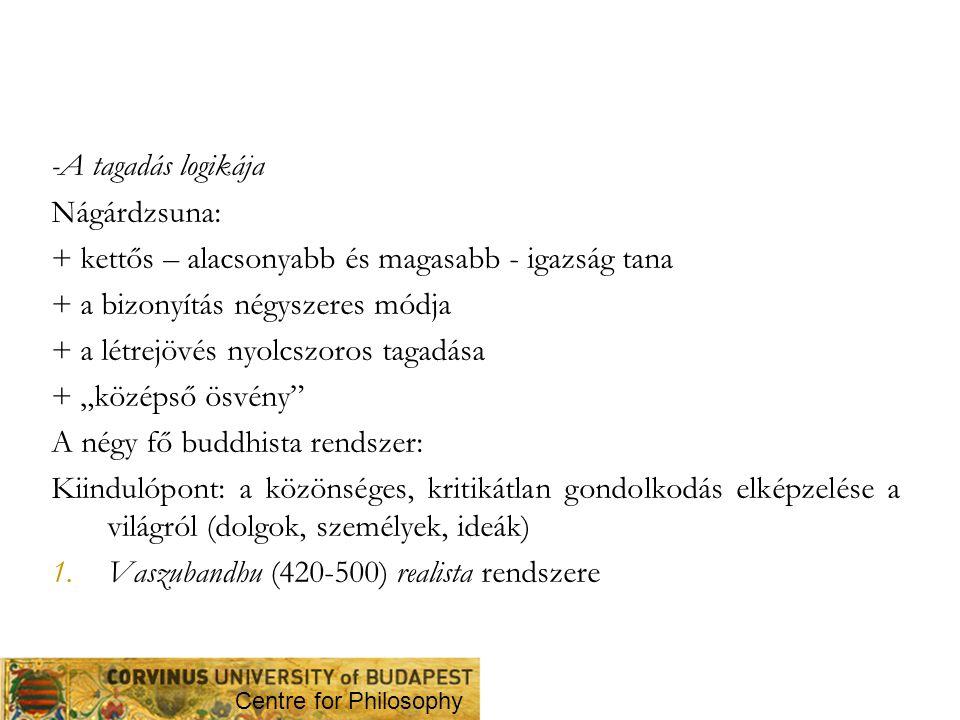 -A tagadás logikája Nágárdzsuna: + kettős – alacsonyabb és magasabb - igazság tana + a bizonyítás négyszeres módja + a létrejövés nyolcszoros tagadása