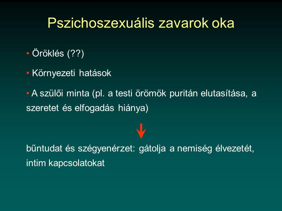 • Öröklés (??) • Környezeti hatások • A szülői minta (pl.